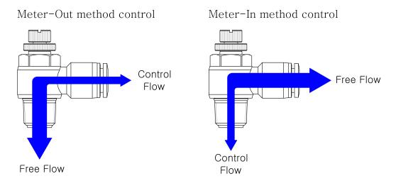 Speed controller JSC FLOW